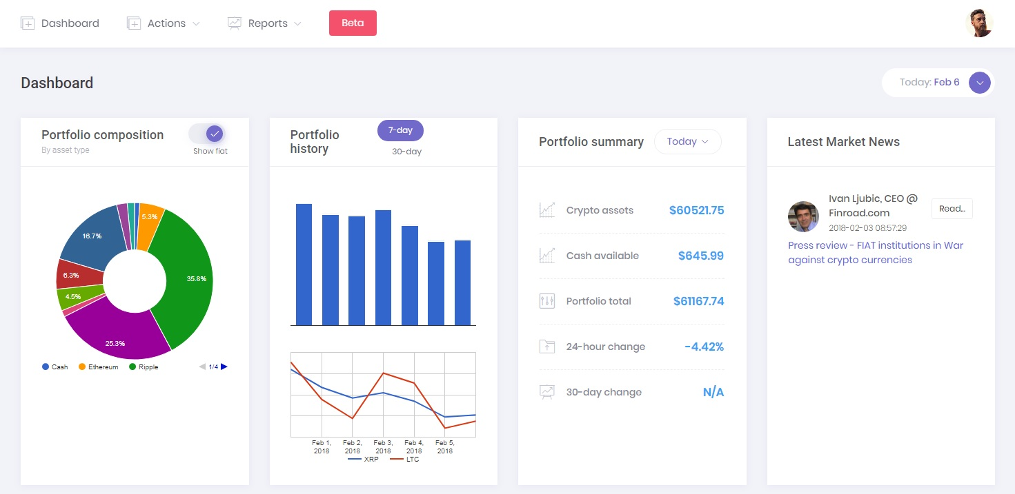 Coinik.io dashboard